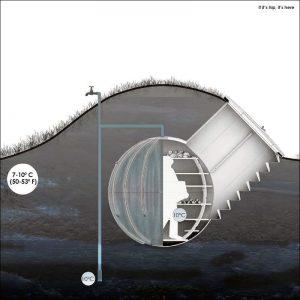 groundfridge-underground-cross-section-IIHIH
