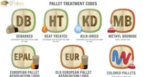reclaimed pallet safety guide