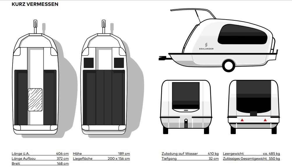 sea lander chart