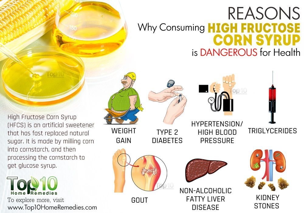 obesity diabetes and high fructose corn High-fructose corn syrup is a mixture of fructose and glucose that are mixed freely together the ratio can vary usually, like in soft drinks, the amount of fructose is higher than the amount of glucose.